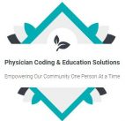 Physician Coding & Education Solutions
